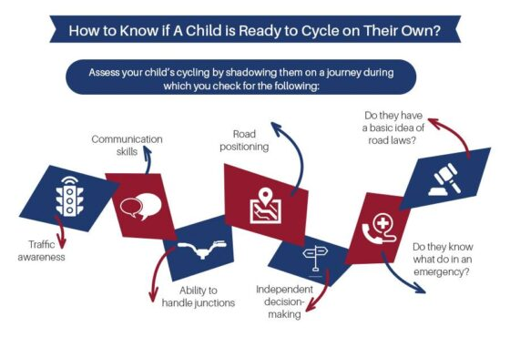 Teaching Cycling Safety to Children 5