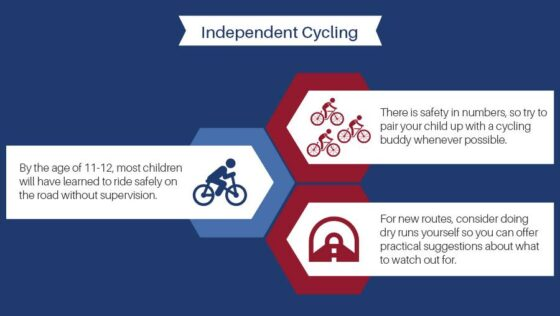 Teaching Cycling Safety to Children 6