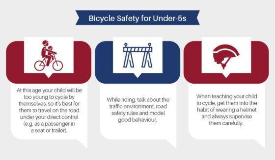 Teaching Cycling Safety to Children 7