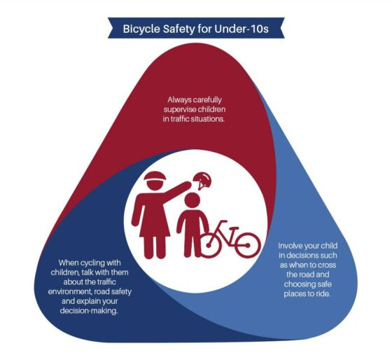 Teaching Cycling Safety to Children 8