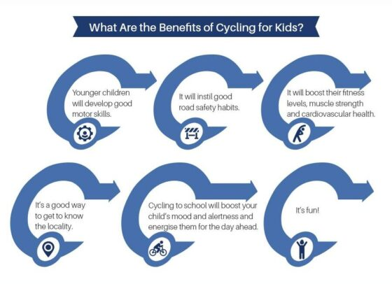 Teaching Cycling Safety to Children 2