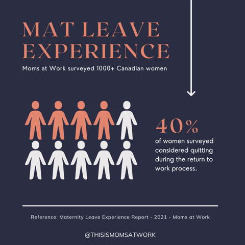 See How Canada Falls Short with the Maternity Leave Experience Report